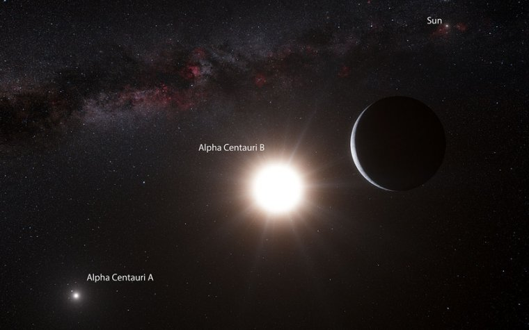 The Star Nearest Earth: artist rendition of new Alpha Centauri planet