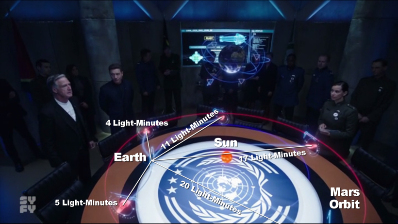 The Expanse Light-speed problem